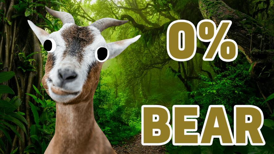 0% Bear