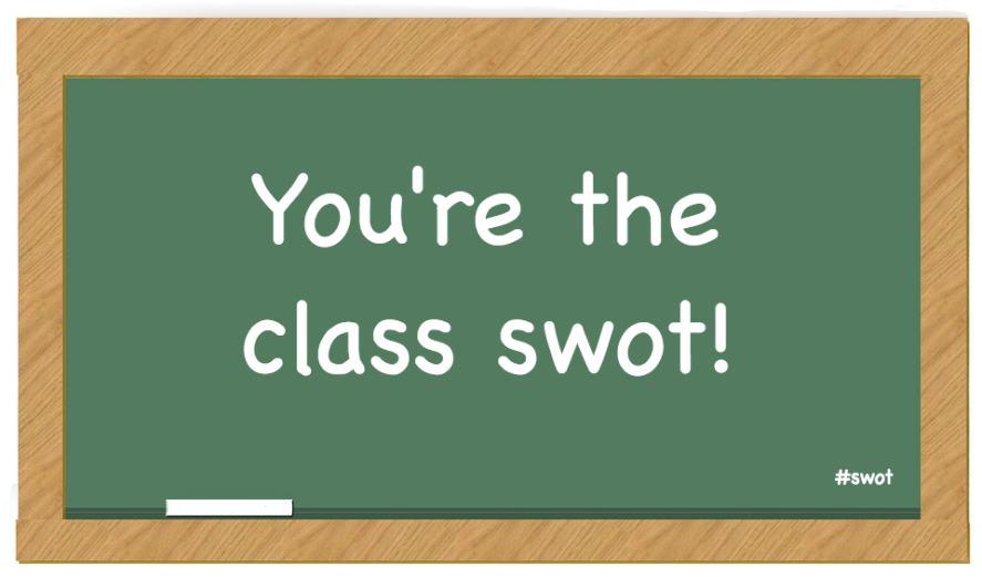 Class swot