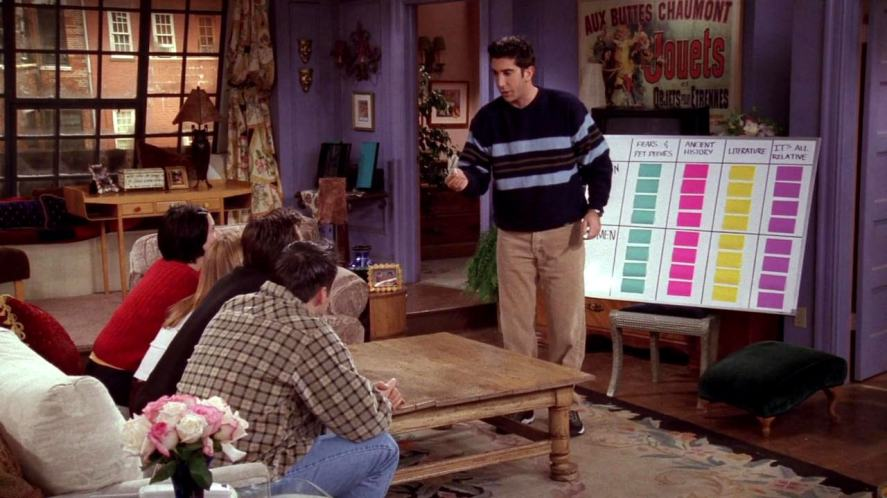 Ross plays quizmaster in an episode of Friends | friends who said it quiz!