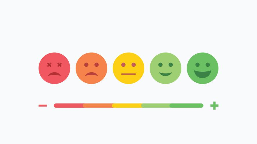 A chart showing different moods