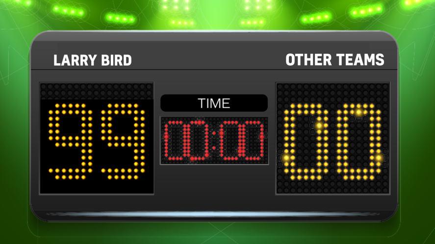 A basketball scoreboard